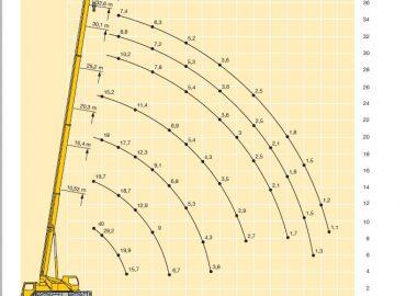 All Terrain Crane Liebherr LTM 1040-2.1