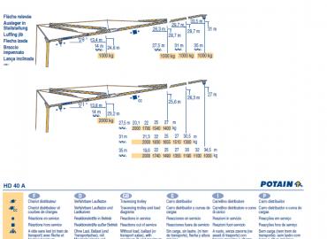 Tower Crane Potain HD-40A
