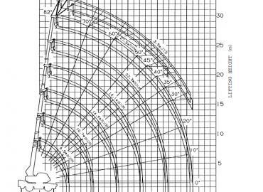 Rough Terrain Crane Tadano TR-160M